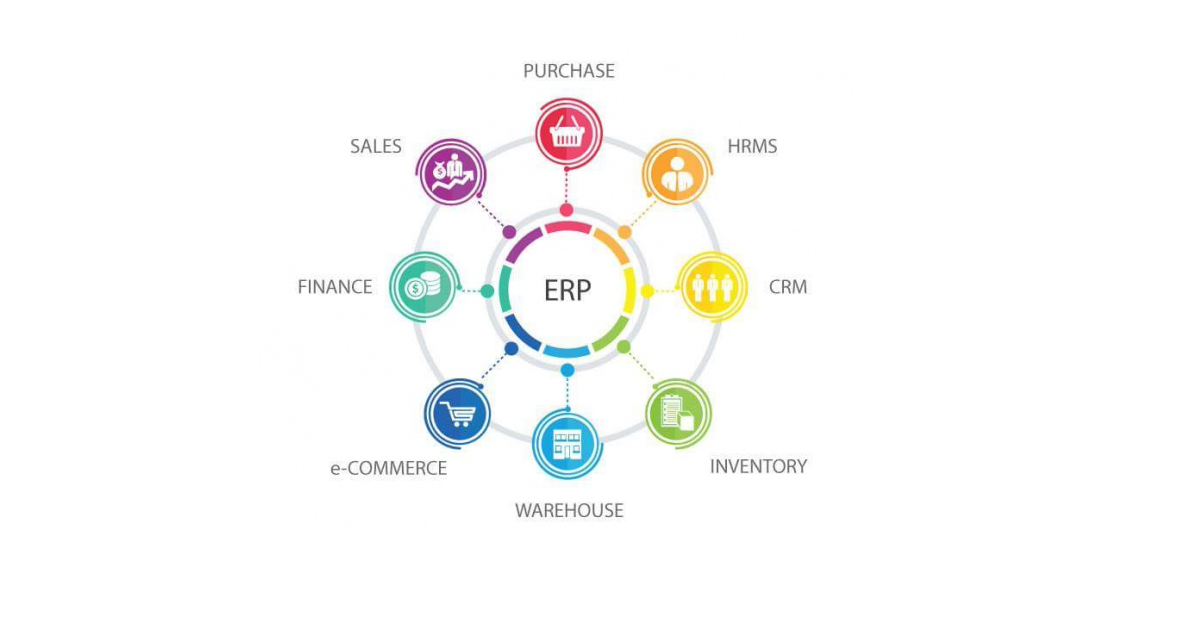 Erp System Diagram - Technical Diagrams on